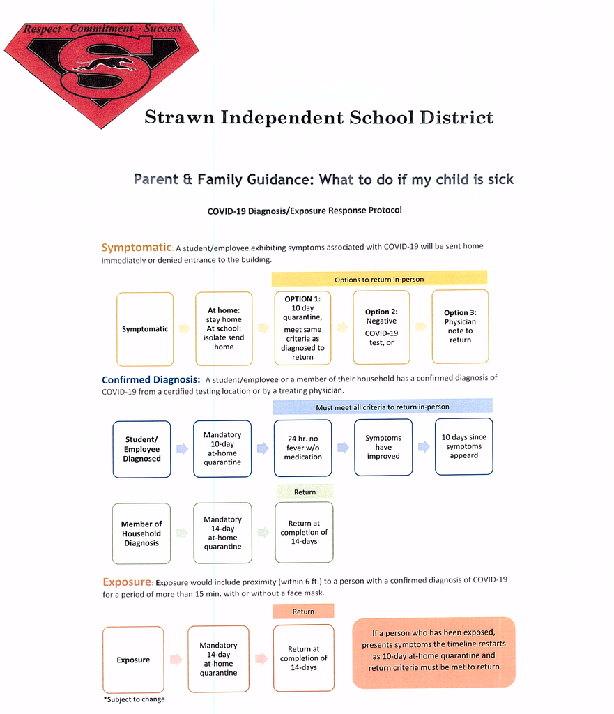 Parent & Family Guidance during COVID-19 - page 1